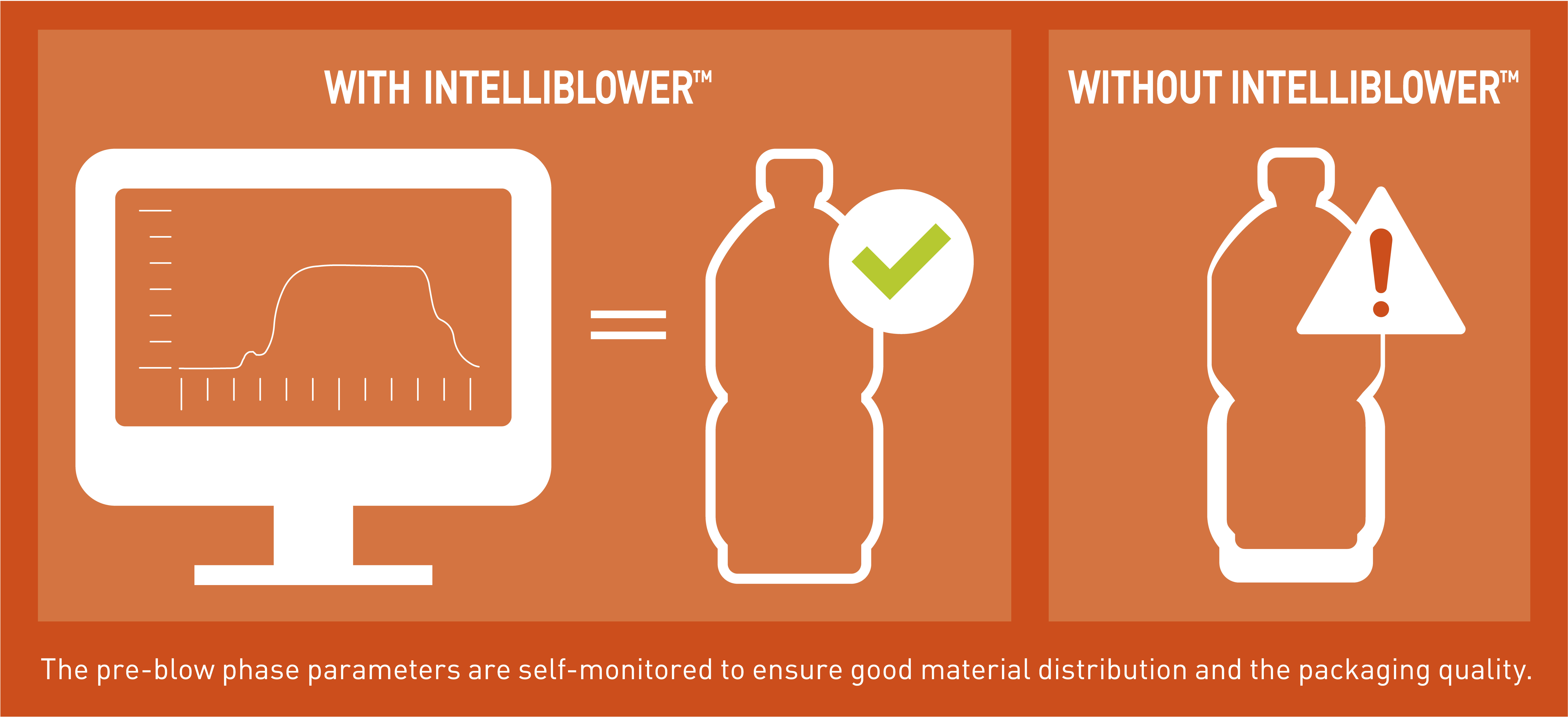 Intelliblower infographic lightweight